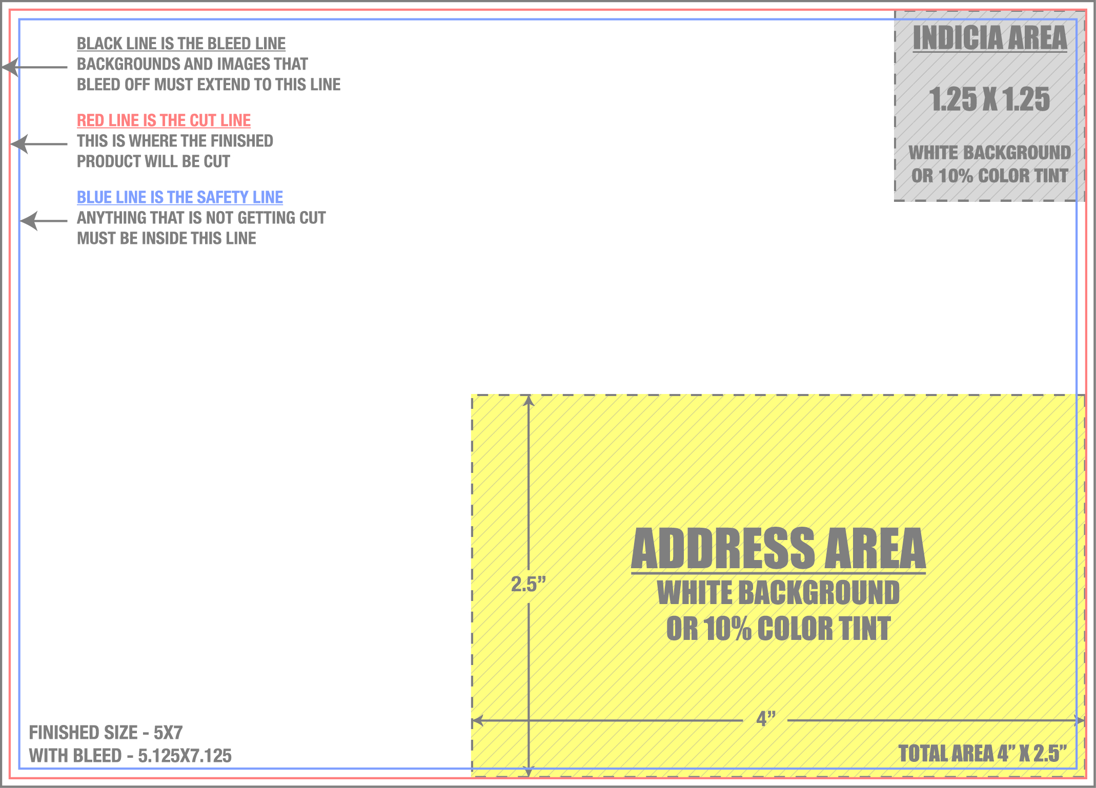 Welcome To Tradeovercom - 5x7 postcard mailing template